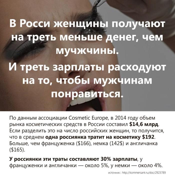 Venemaal teenivad naised meestest kolmandiku võrra vähem raha. Ja kolmandik nende palgast läheb sellele, et meeldida meestele. Foto: pp.vk.me