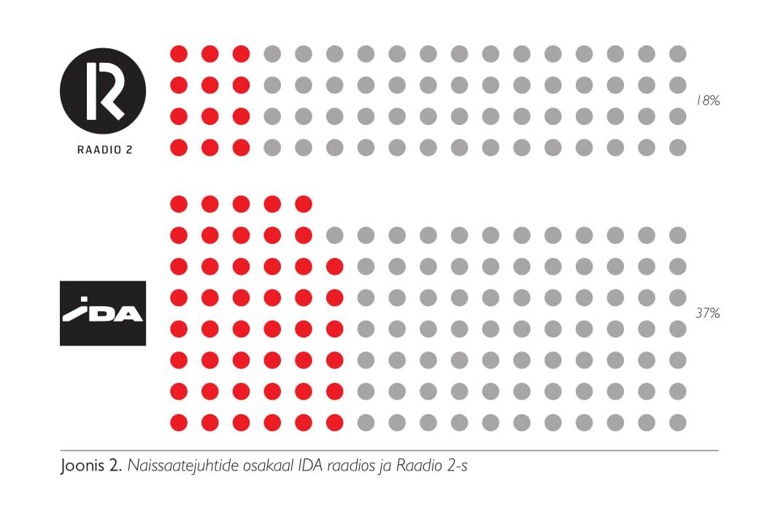 Infograafika: Tiiu Tuhkanen